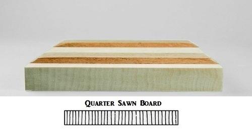 Quarter sawn icon board